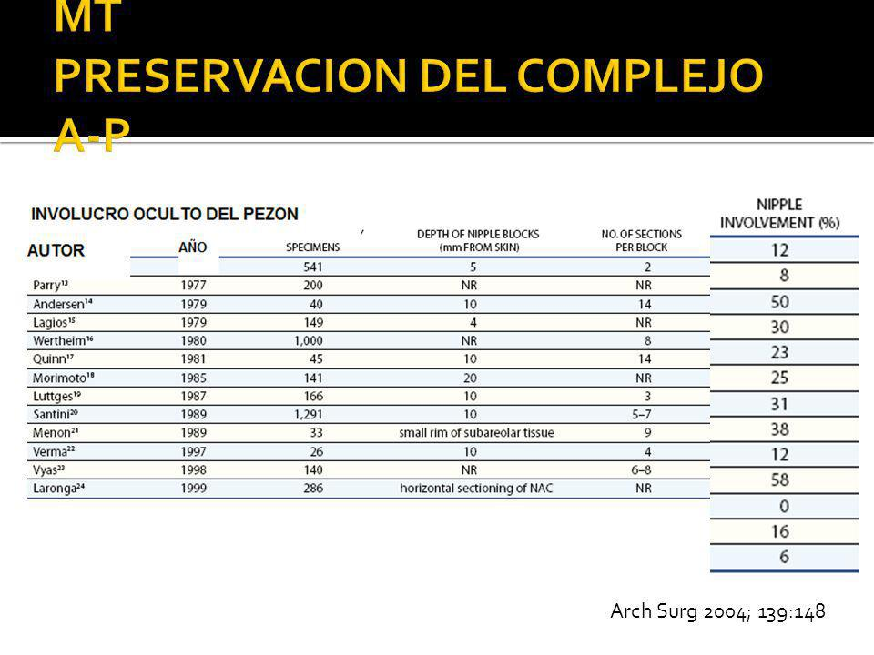 MT PRESERVACION DEL COMPLEJO A-P