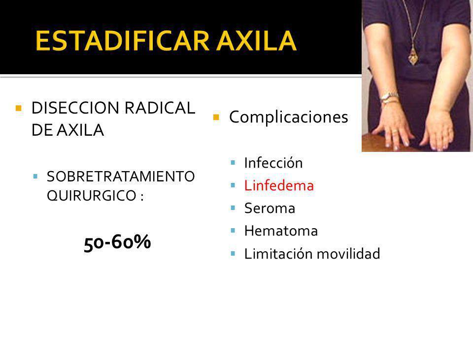 ESTADIFICAR AXILA 50-60% DISECCION RADICAL DE AXILA Complicaciones