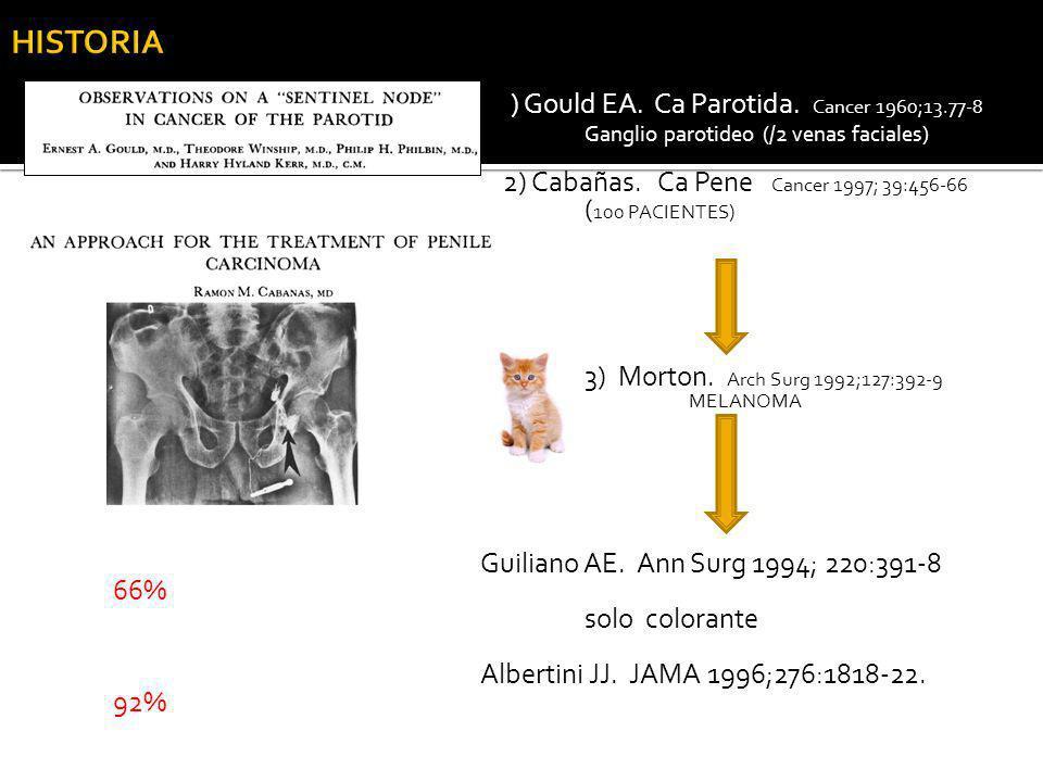 HISTORIA 1) Gould EA. Ca Parotida. Cancer 1960;13.77-8