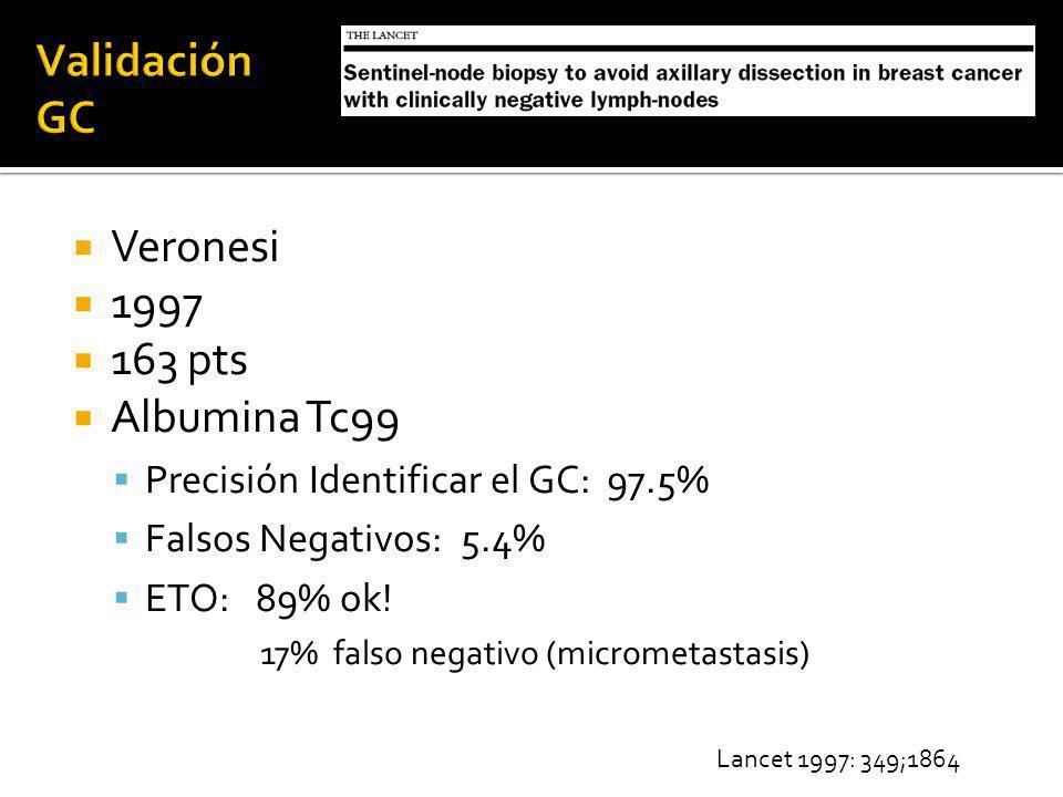 Validación GC Veronesi 1997 163 pts Albumina Tc99