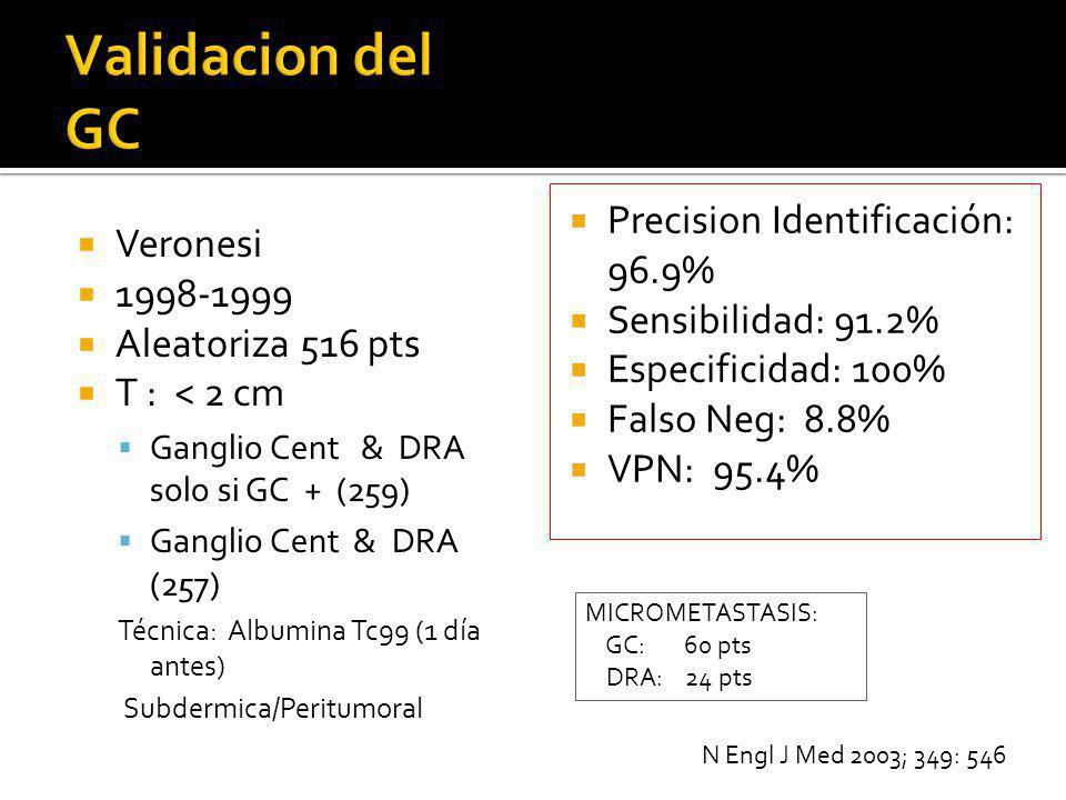 Validacion del GC Precision Identificación: 96.9% Veronesi 1998-1999