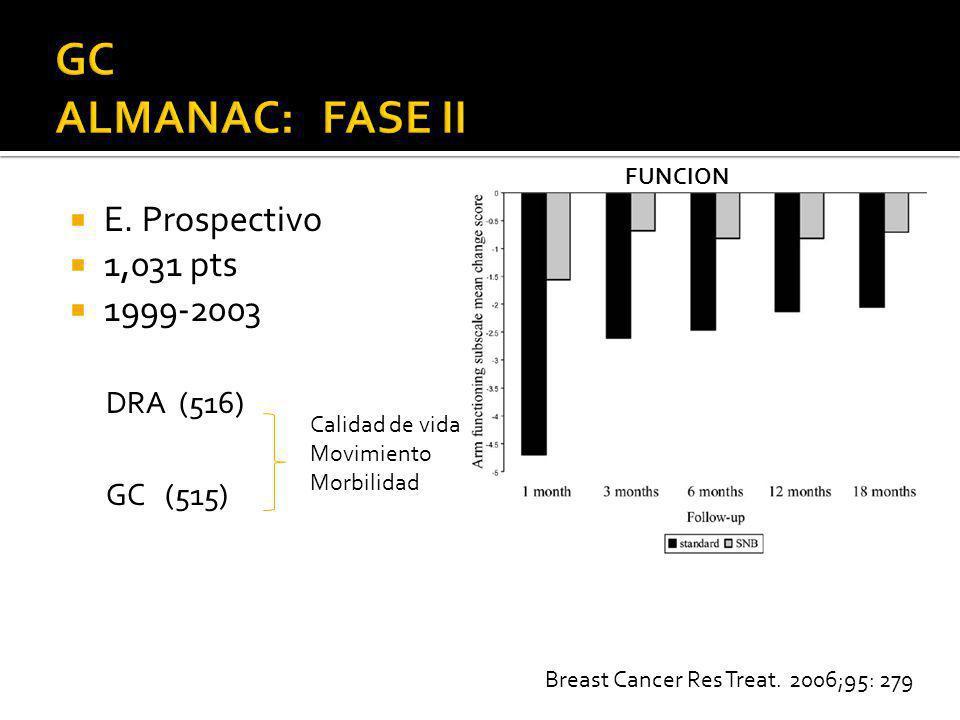 GC ALMANAC: FASE II E. Prospectivo 1,031 pts 1999-2003 DRA (516)