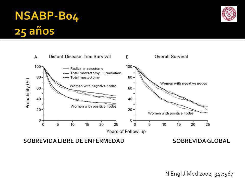 NSABP-B04 25 años SOBREVIDA LIBRE DE ENFERMEDAD SOBREVIDA GLOBAL