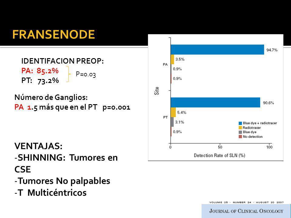 FRANSENODE VENTAJAS: SHINNING: Tumores en CSE Tumores No palpables