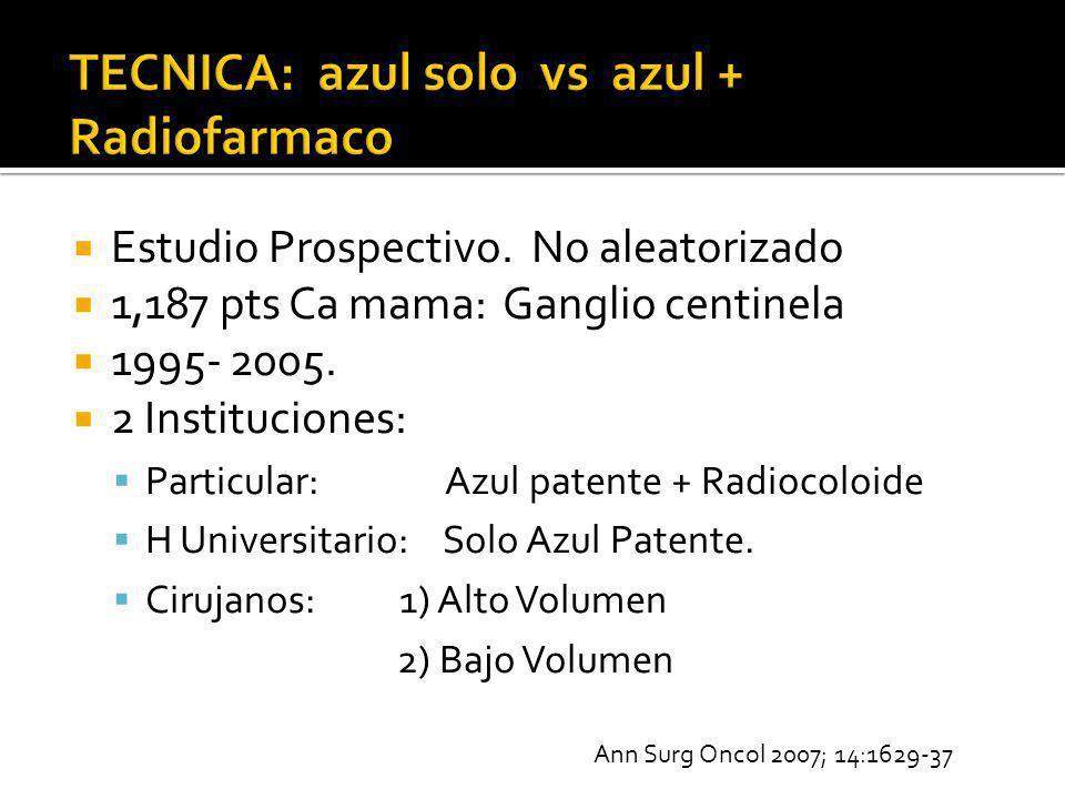 TECNICA: azul solo vs azul + Radiofarmaco