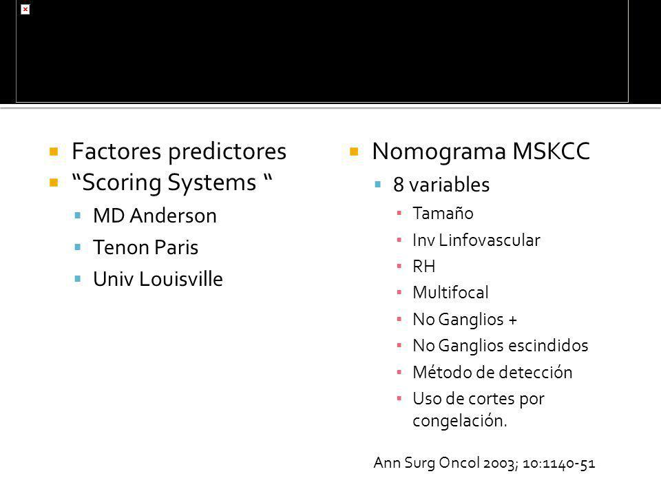 Factores predictores Scoring Systems Nomograma MSKCC 8 variables