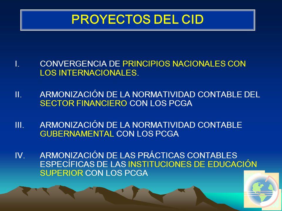 PROYECTOS DEL CID CONVERGENCIA DE PRINCIPIOS NACIONALES CON LOS INTERNACIONALES.