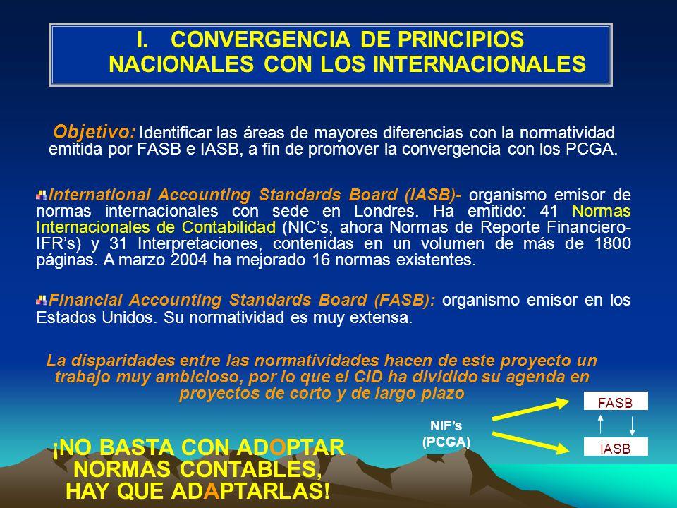 CONVERGENCIA DE PRINCIPIOS NACIONALES CON LOS INTERNACIONALES
