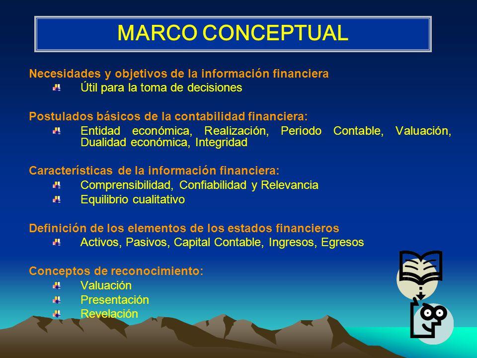 MARCO CONCEPTUAL Necesidades y objetivos de la información financiera