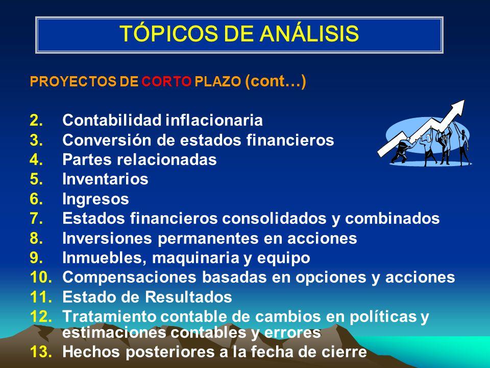 TÓPICOS DE ANÁLISIS Contabilidad inflacionaria