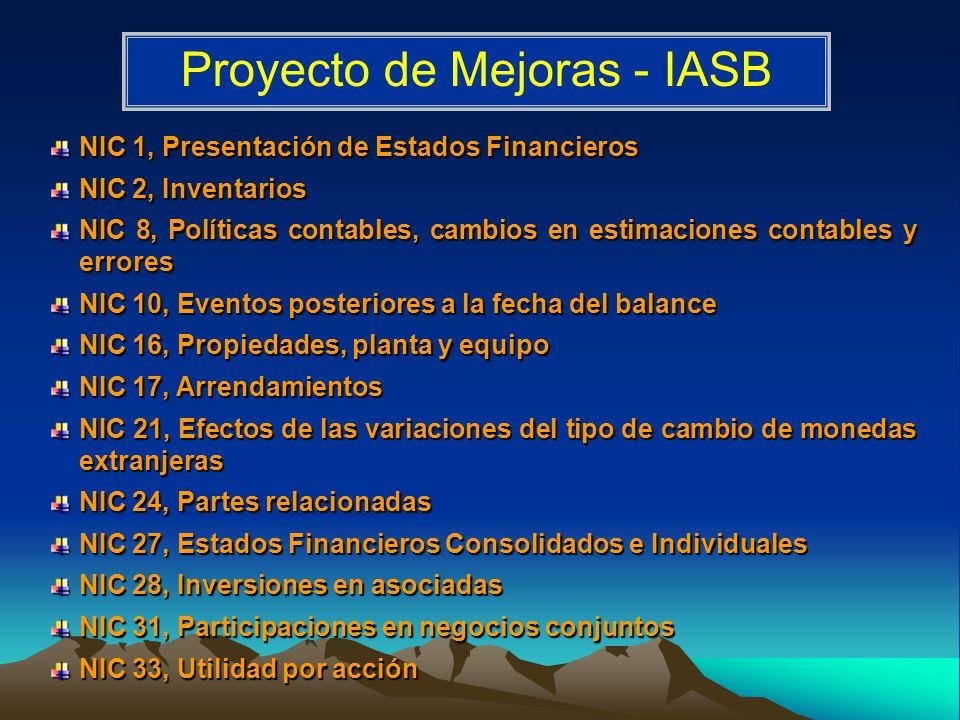 Proyecto de mejoras - IASB