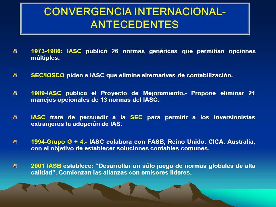 CONVERGENCIA INTERNACIONAL-ANTECEDENTES
