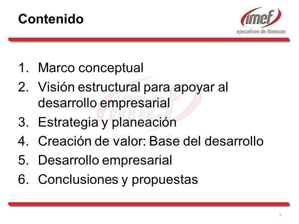 Contenido Marco conceptual. Visión estructural para apoyar al desarrollo empresarial. Estrategia y planeación.