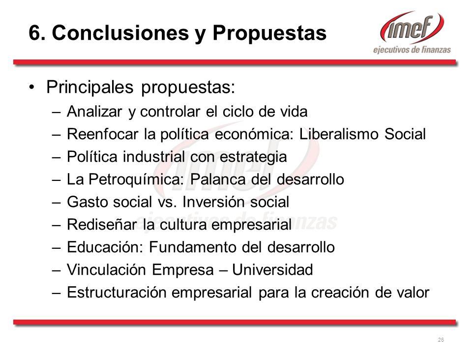 6. Conclusiones y Propuestas