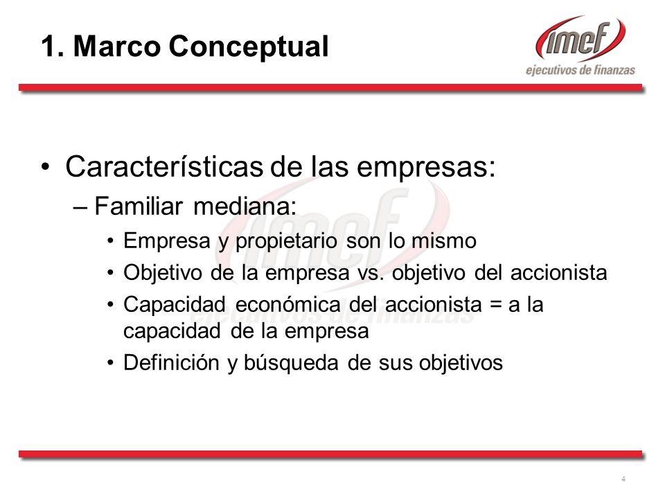 Características de las empresas: