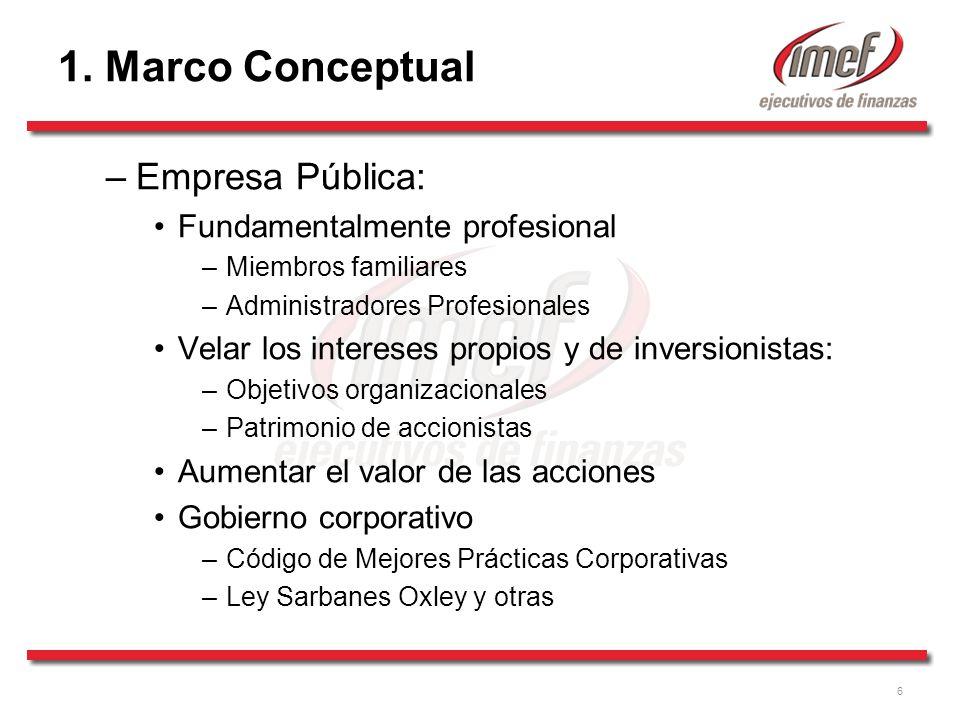 1. Marco Conceptual Empresa Pública: Fundamentalmente profesional