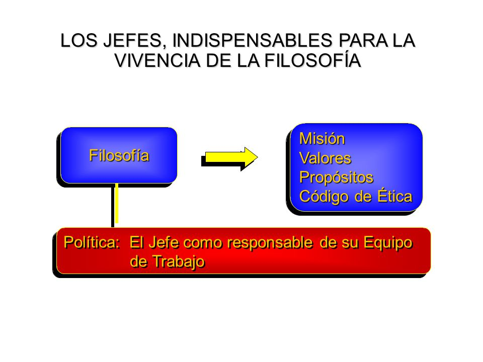 LOS JEFES, INDISPENSABLES PARA LA VIVENCIA DE LA FILOSOFÍA
