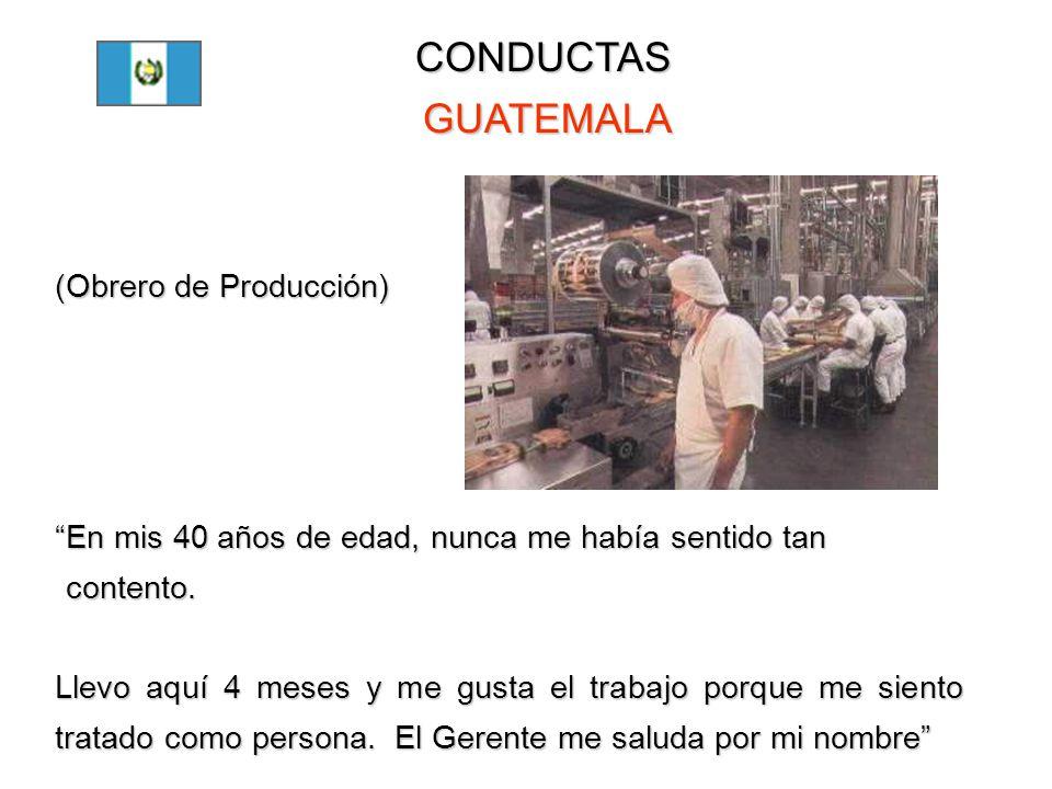 CONDUCTAS GUATEMALA (Obrero de Producción)