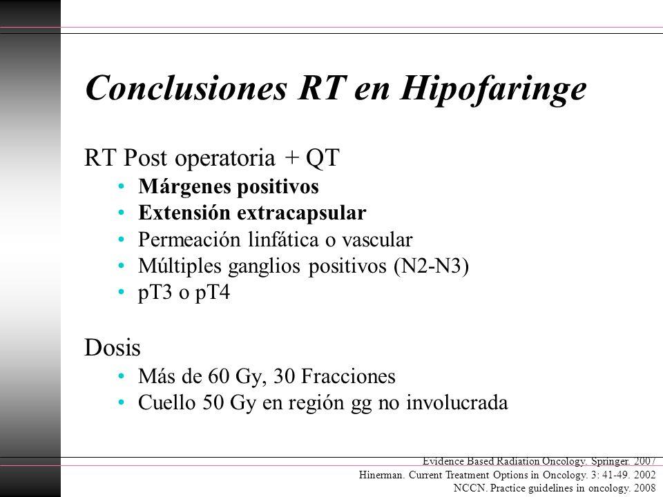 Conclusiones RT en Hipofaringe