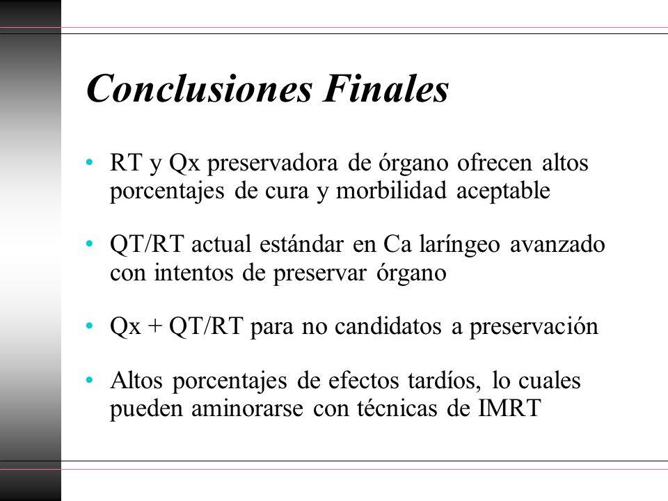 Conclusiones Finales RT y Qx preservadora de órgano ofrecen altos porcentajes de cura y morbilidad aceptable.