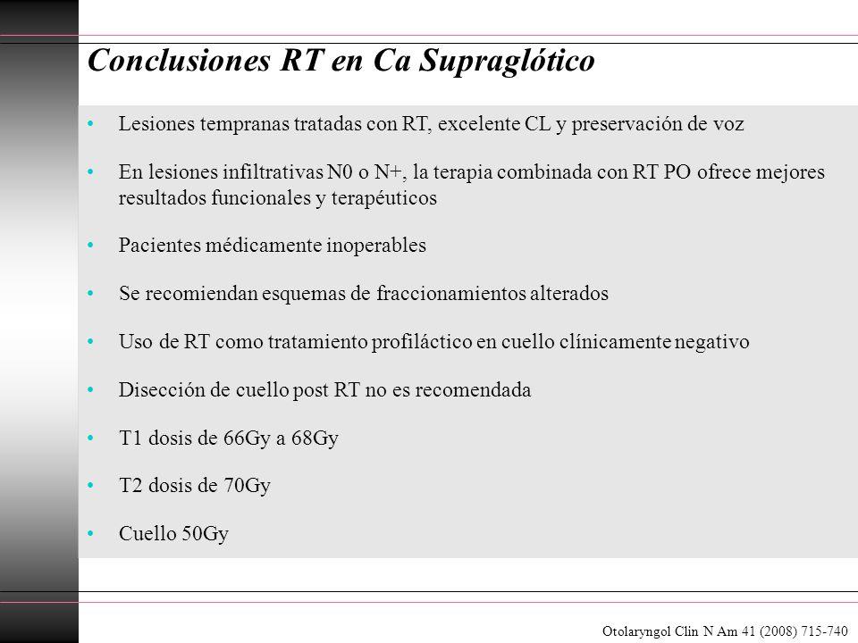 Conclusiones RT en Ca Supraglótico