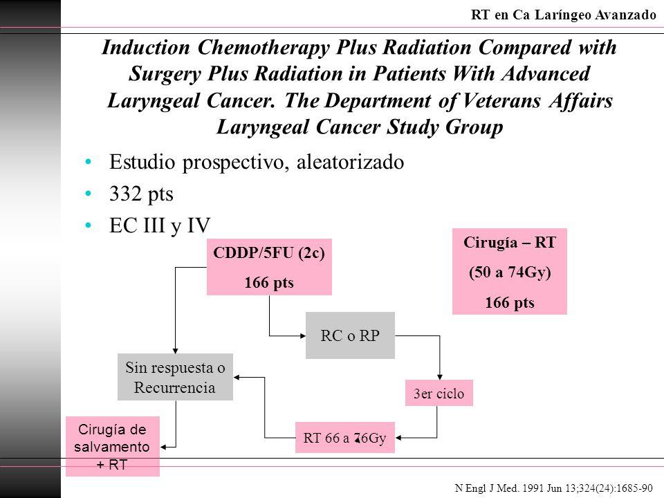 Estudio prospectivo, aleatorizado 332 pts EC III y IV