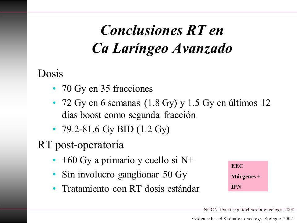 Conclusiones RT en Ca Laríngeo Avanzado