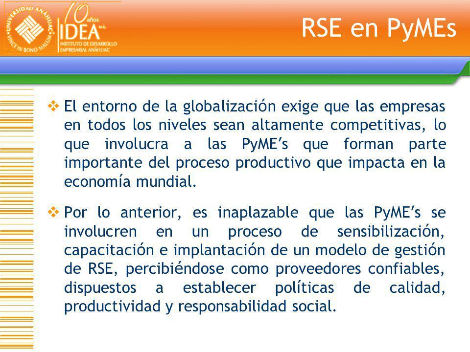 RSE en PyMEs