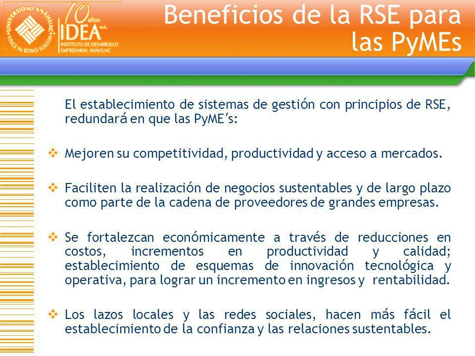Beneficios de la RSE para las PyMEs