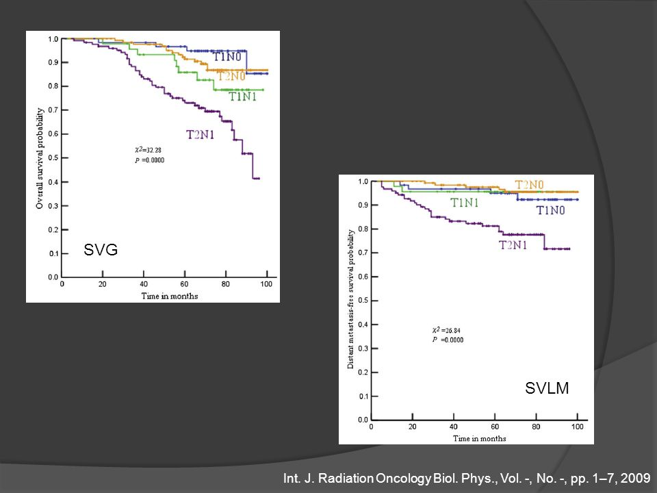 SVG SVLM Int. J. Radiation Oncology Biol. Phys., Vol. -, No. -, pp. 1–7, 2009