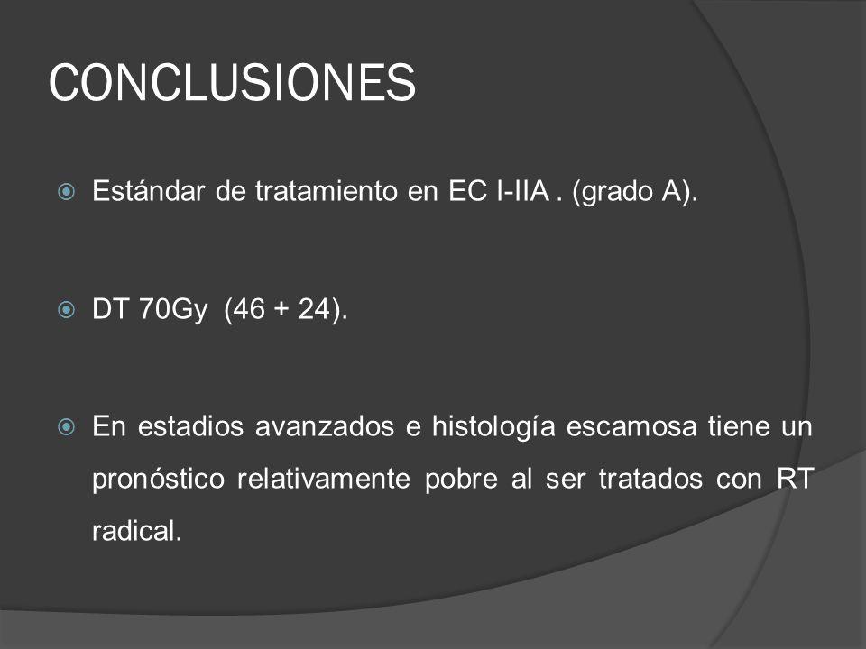 CONCLUSIONES Estándar de tratamiento en EC I-IIA . (grado A).
