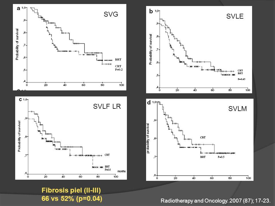 Fibrosis piel (II-III) 66 vs 52% (p=0.04)