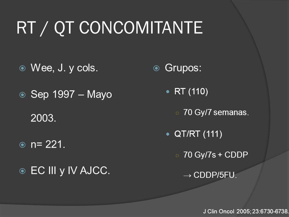 RT / QT CONCOMITANTE Wee, J. y cols. Sep 1997 – Mayo 2003. n= 221.