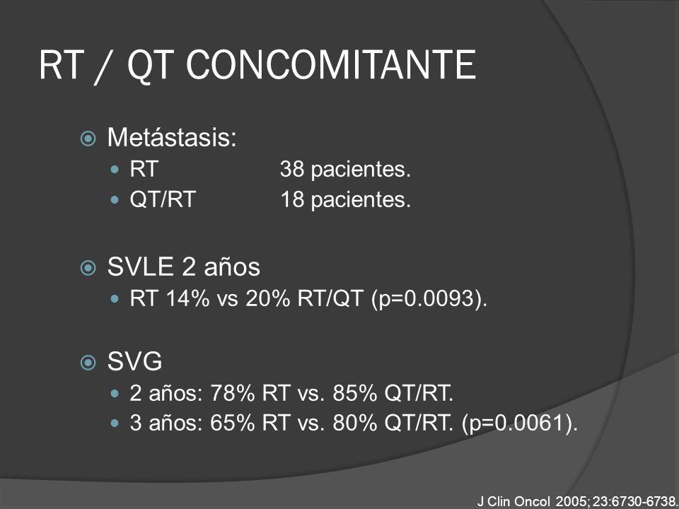 RT / QT CONCOMITANTE Metástasis: SVLE 2 años SVG RT 38 pacientes.