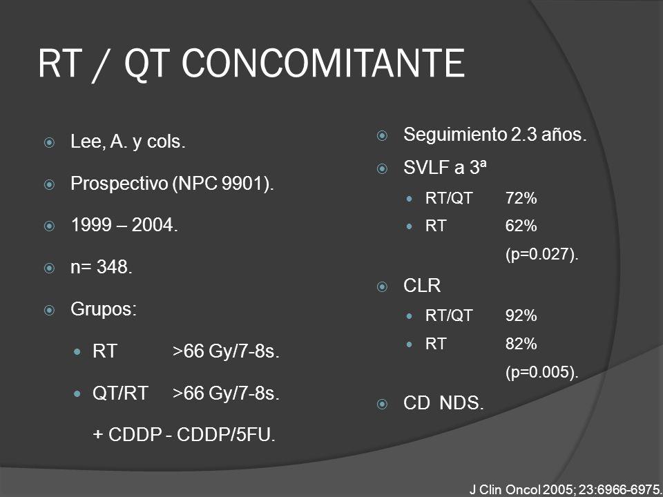 RT / QT CONCOMITANTE Lee, A. y cols. Prospectivo (NPC 9901).