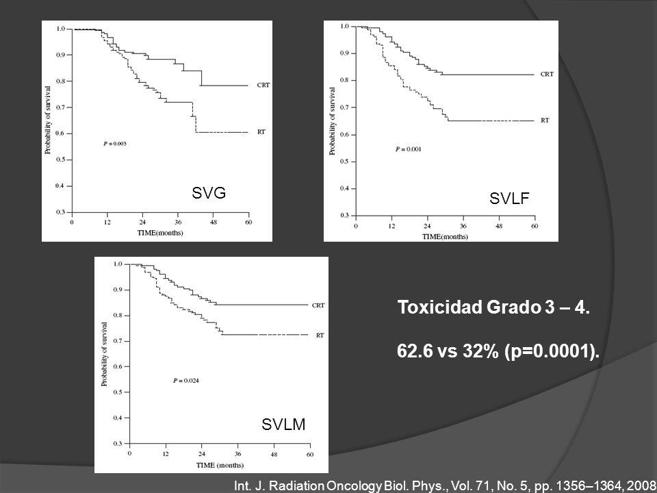 Toxicidad Grado 3 – 4. 62.6 vs 32% (p=0.0001). SVG SVLF SVLM