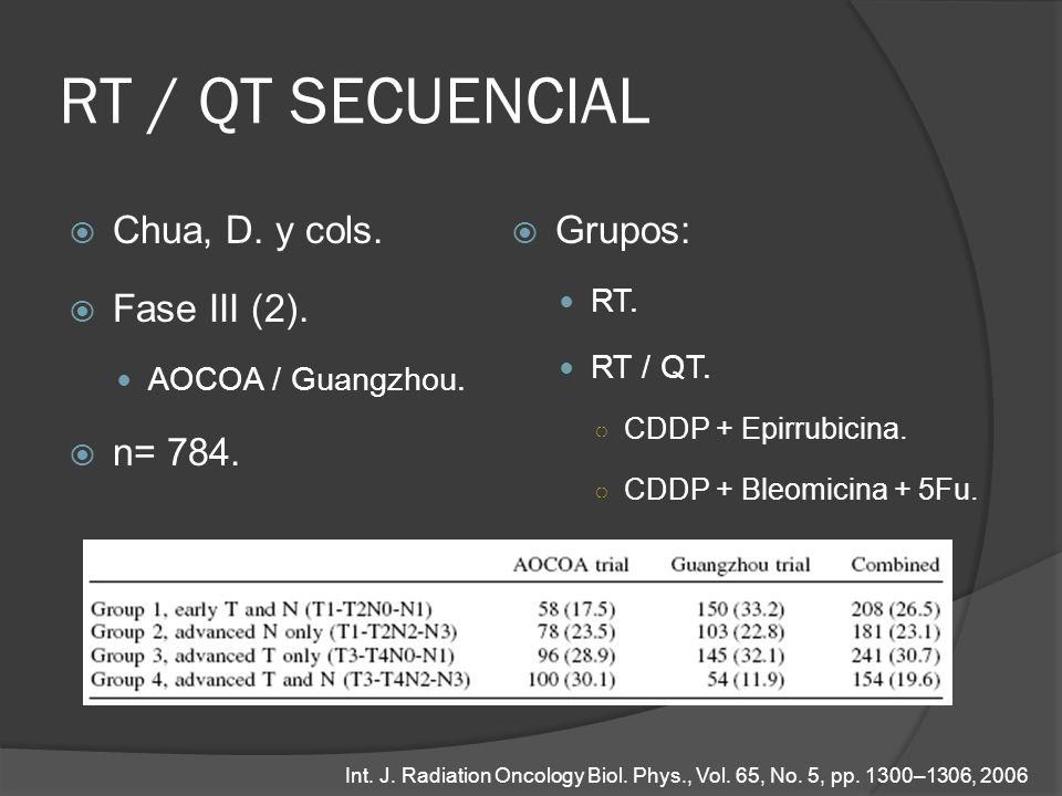 RT / QT SECUENCIAL Chua, D. y cols. Fase III (2). n= 784. Grupos: RT.