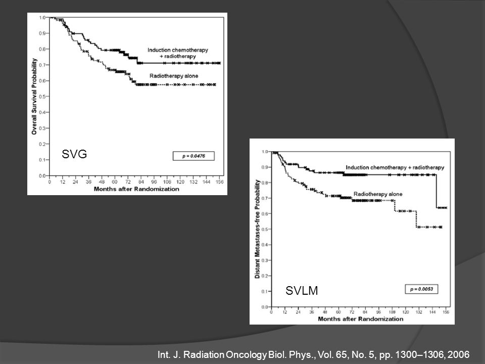 SVG SVLM Int. J. Radiation Oncology Biol. Phys., Vol. 65, No. 5, pp. 1300–1306, 2006