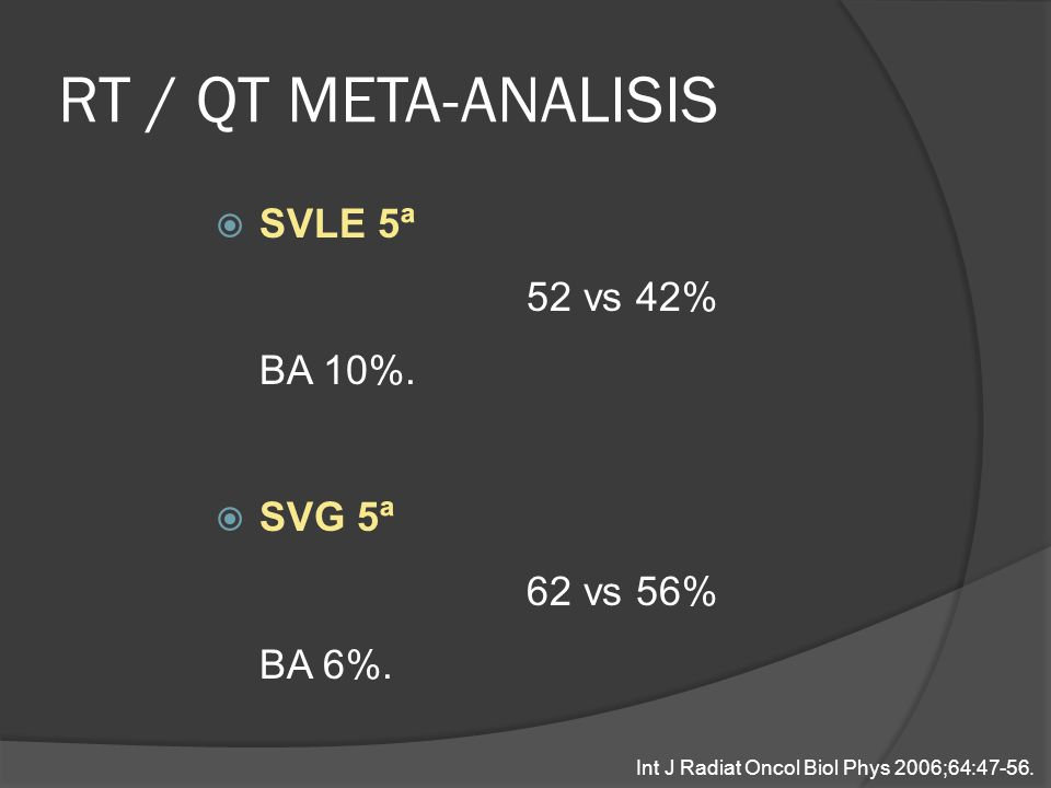 RT / QT META-ANALISIS SVLE 5ª 52 vs 42% BA 10%. SVG 5ª 62 vs 56%
