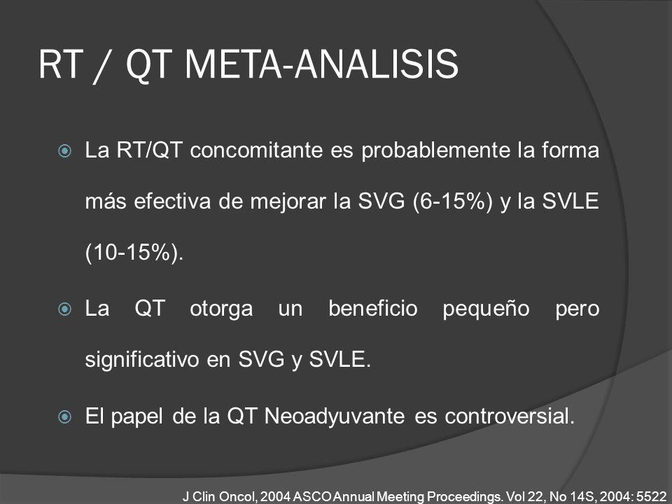 RT / QT META-ANALISIS La RT/QT concomitante es probablemente la forma más efectiva de mejorar la SVG (6-15%) y la SVLE (10-15%).