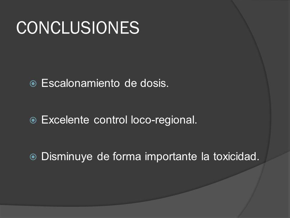 CONCLUSIONES Escalonamiento de dosis. Excelente control loco-regional.