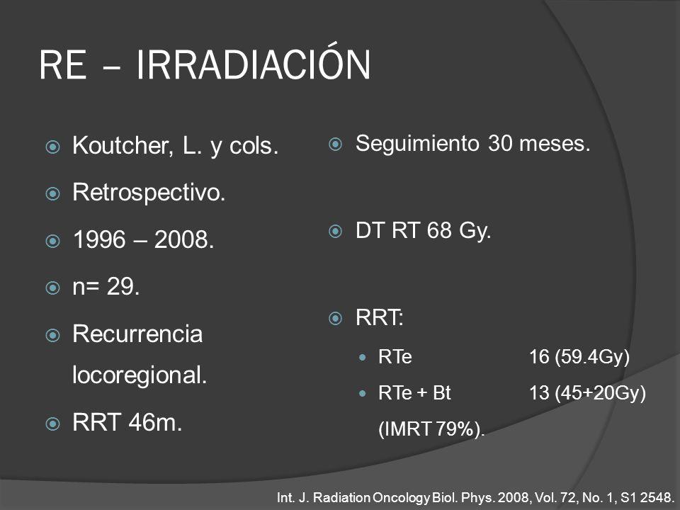 RE – IRRADIACIÓN Koutcher, L. y cols. Retrospectivo. 1996 – 2008.