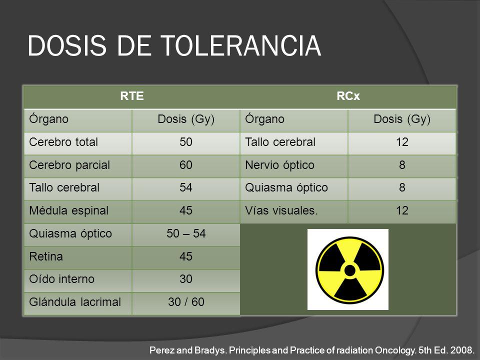 DOSIS DE TOLERANCIA RTE RCx Órgano Dosis (Gy) Cerebro total 50