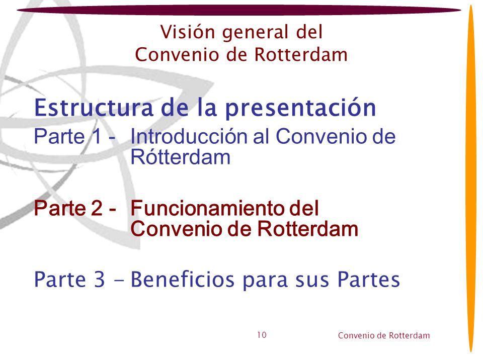 Visión general del Convenio de Rotterdam