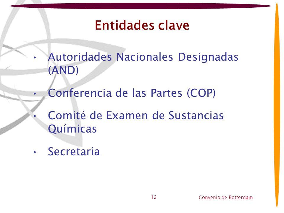 Entidades clave Autoridades Nacionales Designadas (AND)