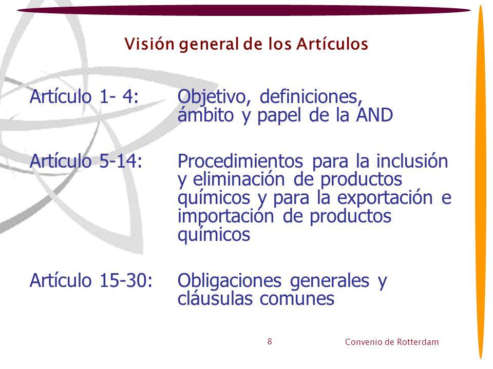 Visión general de los Artículos