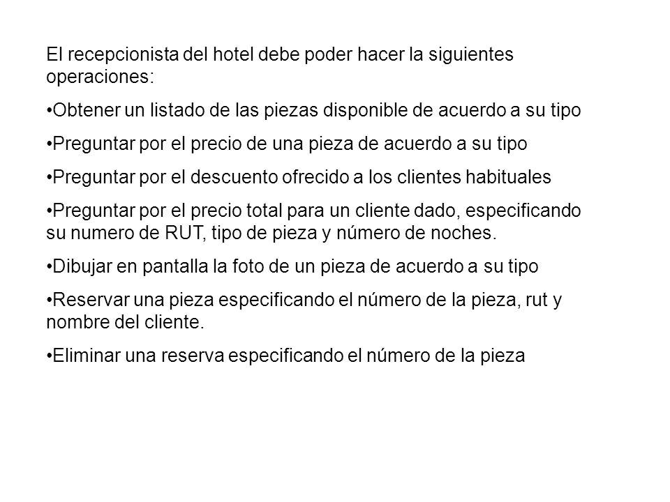 El recepcionista del hotel debe poder hacer la siguientes operaciones: