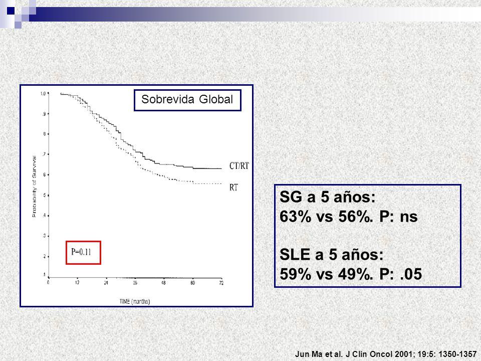 SG a 5 años: 63% vs 56%. P: ns SLE a 5 años: 59% vs 49%. P: .05