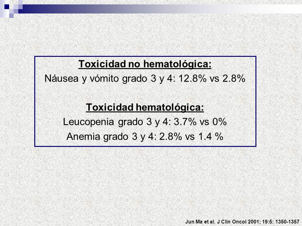 Toxicidad hematológica: