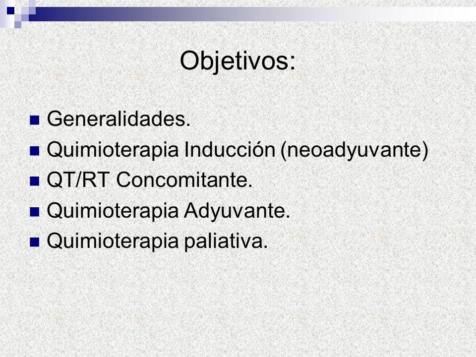 Objetivos: Generalidades. Quimioterapia Inducción (neoadyuvante)